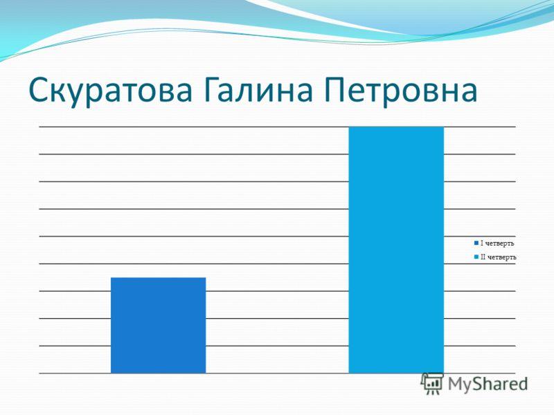 Скуратова Галина Петровна