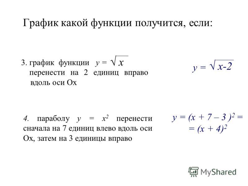 График какой функции получится, если: 3. график функции y = перенести на 2 единиц вправо вдоль оси Ox y = 4. параболу y = x 2 перенести сначала на 7 единиц влево вдоль оси Ox, затем на 3 единицы вправо y = (x + 7 – 3 ) 2 = = (x + 4) 2 х х-2