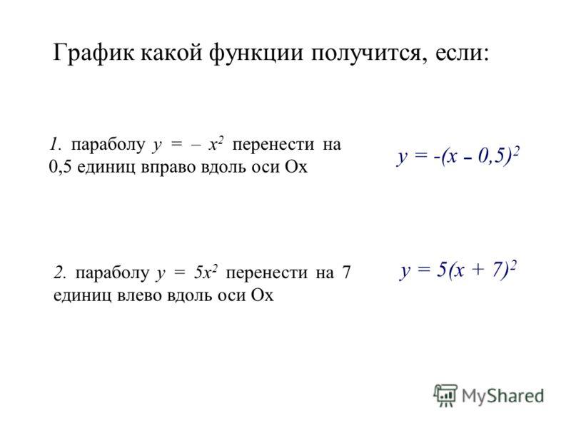 график 5 2: