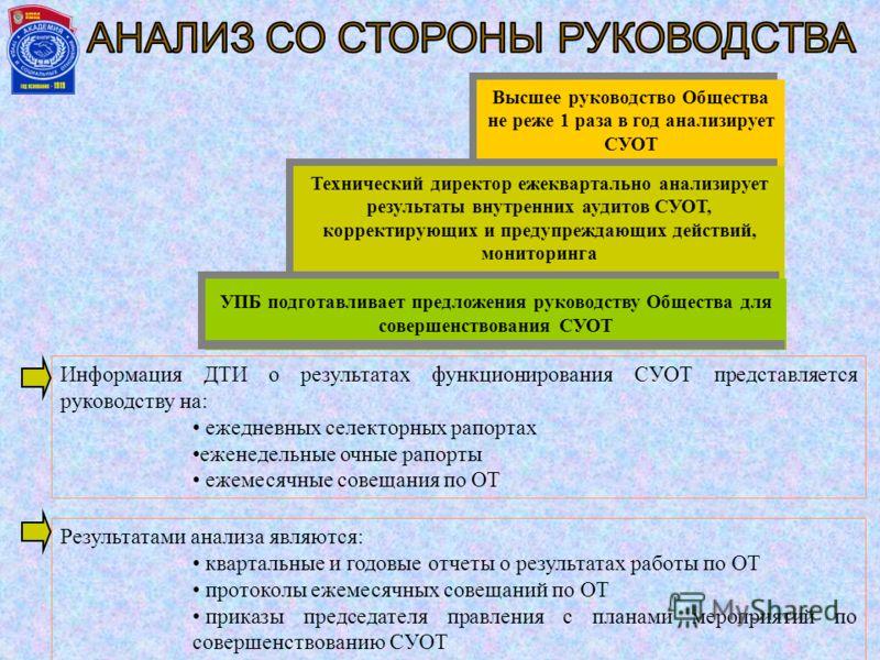 Ответственность за выполнение КД и ПД и информации об их проведении несет руководитель подразделения – исполнителя Информация о факте проведения КД и ПД поступает из структурного подразделения - исполнителя В подразделение, которое явилось источником