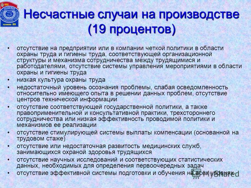 1990 г. ВСЕОБЩЕЕ (ТОТАЛЬНОЕ) ISO 9000, ISO 14000, QS 9000, УПРАВЛЕНИЕ КАЧЕСТВОМ (TQM) национальные премии по Качество как удовлетворение потребностей качеству общества, владельцев, потребителей, служащих 1980 г. УНИВЕРСАЛЬНОЕ УПРАВЛЕНИЕ КАЧЕСТВОМ ISO