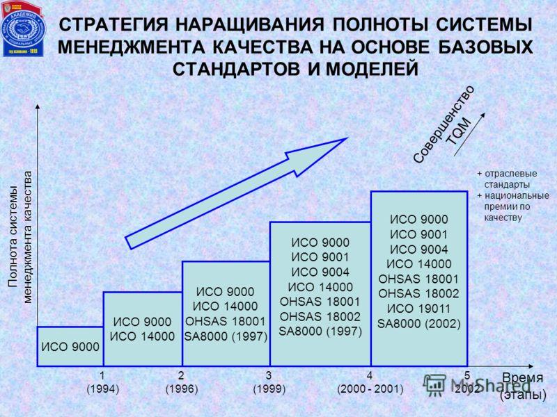 «АЙСБЕРГ» ПОТЕРЬ В РЕЗУЛЬТАТЕ АВАРИИ (ИНЦИДЕНТА) ПО АТиСО - потери из-за простоя агрегата - выплаты по страхованию ответственности - затраты на расследование А (И) - потери производства - потери производительности труда - урон, нанесенный собственнос