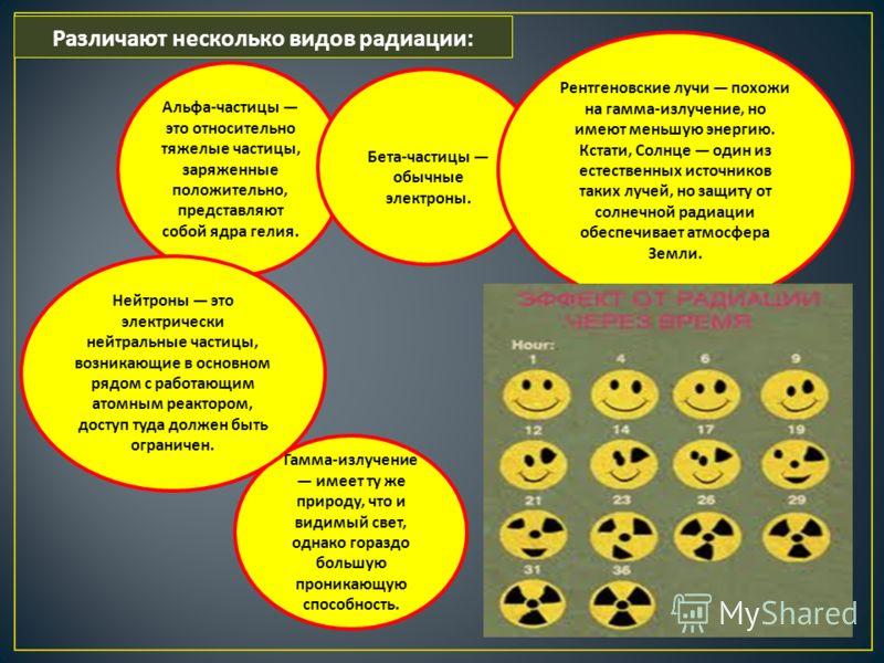Различают несколько видов радиации : Альфа - частицы это относительно тяжелые частицы, заряженные положительно, представляют собой ядра гелия. Бета - частицы обычные электроны. Гамма - излучение имеет ту же природу, что и видимый свет, однако гораздо