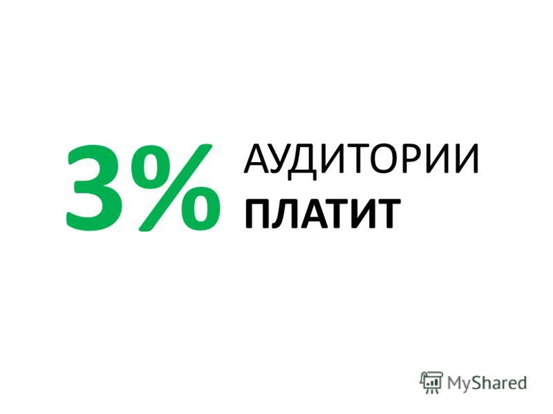3% АУДИТОРИИ ПЛАТИТ
