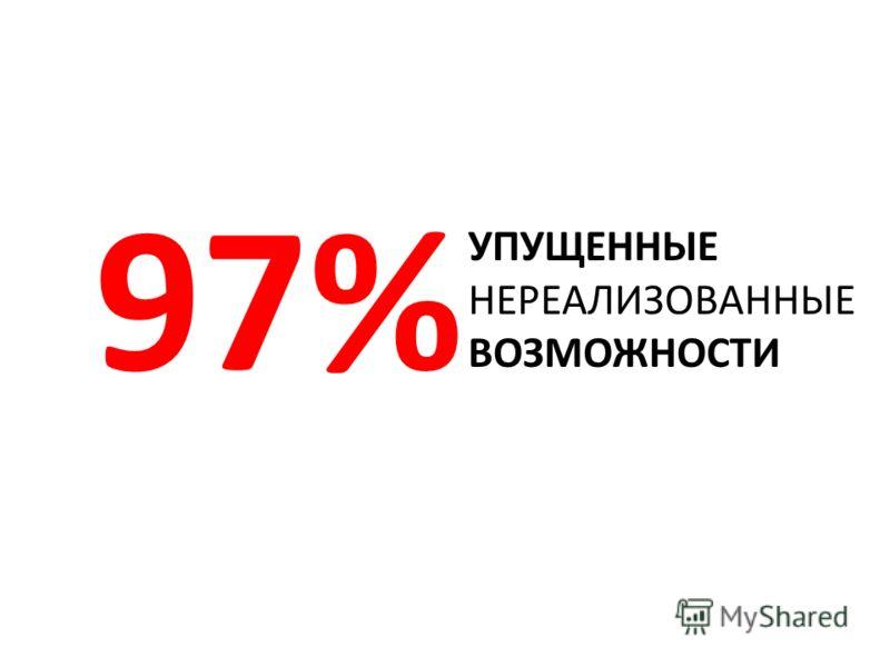 97% УПУЩЕННЫЕ НЕРЕАЛИЗОВАННЫЕ ВОЗМОЖНОСТИ