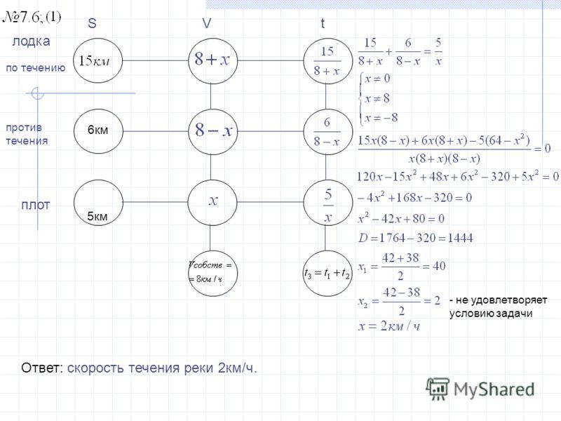 7.3; (1) Из А Из В 10 t 1 V 2 на 1км/ч По теореме, обратной теореме Виета: - не удовлетворяет условию задачи V 1 =6км/ч V 2 =5км/ч Ответ: скорость пешеходов 5км/ч и 6км/ч. Из пунктов А и В, расстояние между которыми 19 км, вышли одновременно на встре