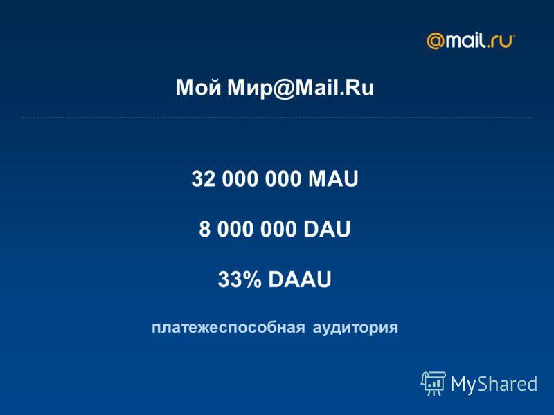 32 000 000 MAU 8 000 000 DAU 33% DAAU платежеспособная аудитория Мой Мир@Mail.Ru
