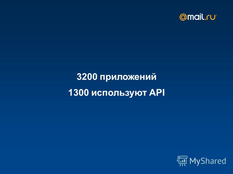 3200 приложений 1300 используют API