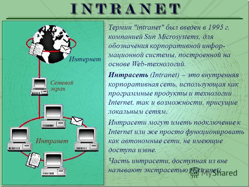 Интернет Интранет Сетевой экран Термин