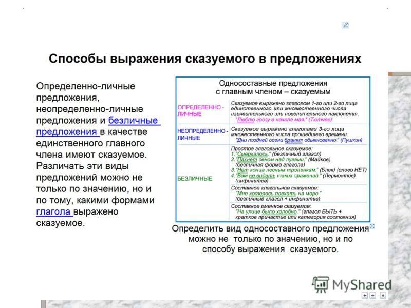 Способы выражения главного члена односоставного предложения