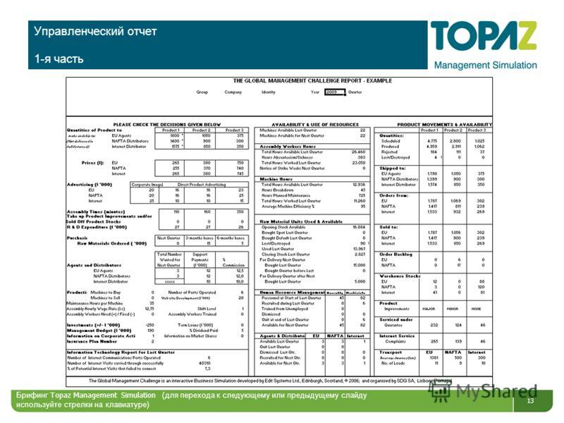 13 Управленческий отчет 1-я часть Брифинг Topaz Management Simulation ( для перехода к следующему или предыдущему слайду используйте стрелки на клавиатуре)