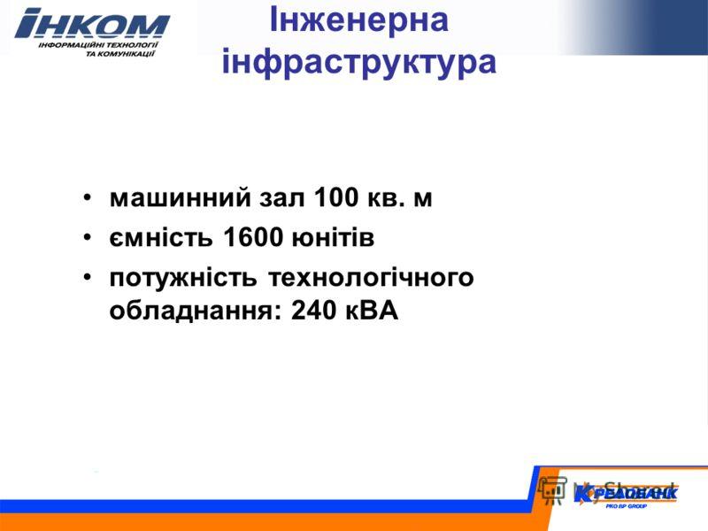 Інженерна інфраструктура машинний зал 100 кв. м ємність 1600 юнітів потужність технологічного обладнання: 240 кВА