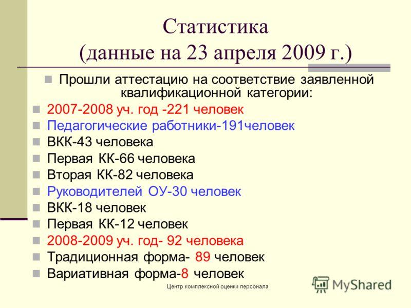 Центр комплексной оценки персонала Статистика (данные на 23 апреля 2009 г.) Прошли аттестацию на соответствие заявленной квалификационной категории: 2007-2008 уч. год -221 человек Педагогические работники-191человек ВКК-43 человека Первая КК-66 челов