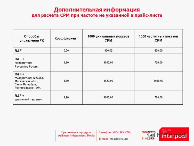 Телефон: (495) 225 9274 E-mail: info@inpool.ruinfo@inpool.ru 31.03.2008 слайд 7 Презентация продукта AdSmart-Independent Media Дополнительная информация для расчета CPM при частоте не указанной а прайс-листе Способы управления РК Коэффициент 1000 уни