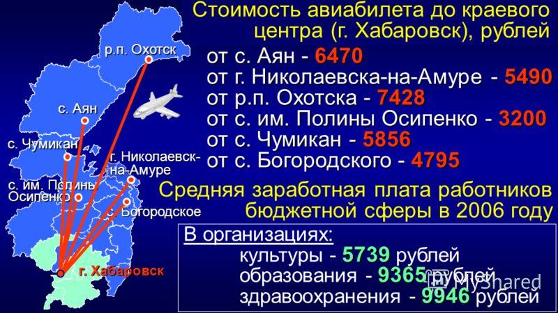 Средняя заработная плата работников бюджетной сферы в 2006 году Стоимость авиабилета до краевого центра (г. Хабаровск), рублей от с. Аян - 6470 от г. Николаевска-на-Амуре - 5490 от р.п. Охотска - 7428 от с. им. Полины Осипенко - 3200 от с. Чумикан -