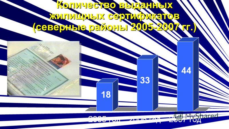 Количество выданных жилищных сертификатов (северные районы 2005-2007 гг.)