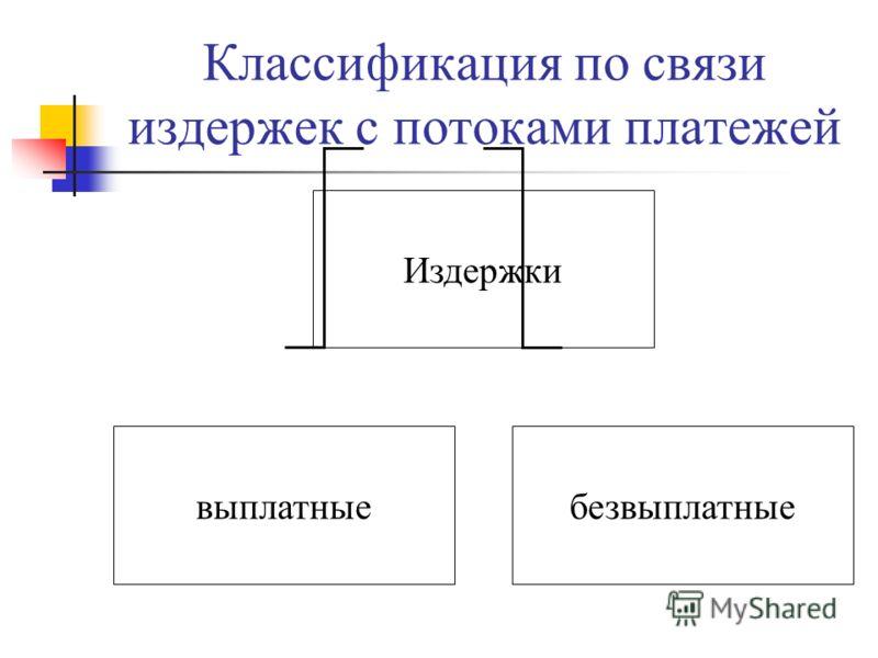 Классификация по связи издержек с потоками платежей Издержки выплатныебезвыплатные