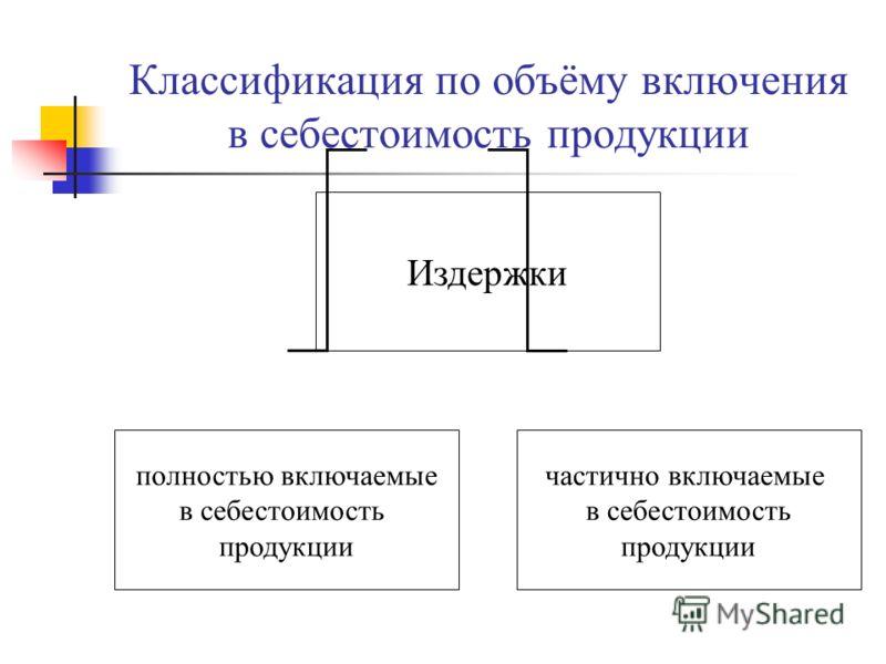 Классификация по объёму включения в себестоимость продукции Издержки полностью включаемые в себестоимость продукции частично включаемые в себестоимость продукции