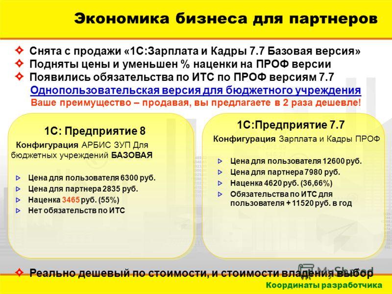Координаты разработчика 1С:Предприятие 7.7 Конфигурация Зарплата и Кадры ПРОФ Цена для пользователя 12600 руб. Цена для партнера 7980 руб. Наценка 4620 руб. (36,66%) Обязательства по ИТС для пользователя + 11520 руб. в год Экономика бизнеса для партн