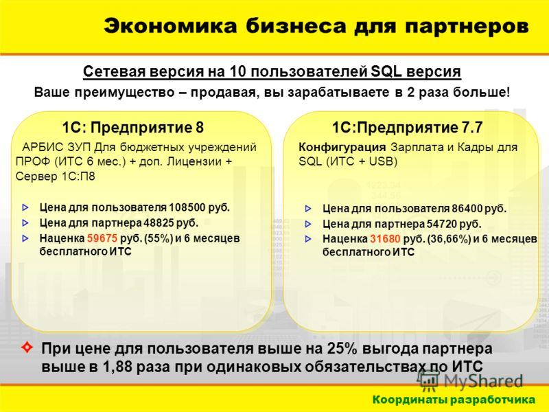Координаты разработчика Экономика бизнеса для партнеров Сетевая версия на 10 пользователей SQL версия Ваше преимущество – продавая, вы зарабатываете в 2 раза больше! 1С: Предприятие 8 АРБИС ЗУП Для бюджетных учреждений ПРОФ (ИТС 6 мес.) + доп. Лиценз