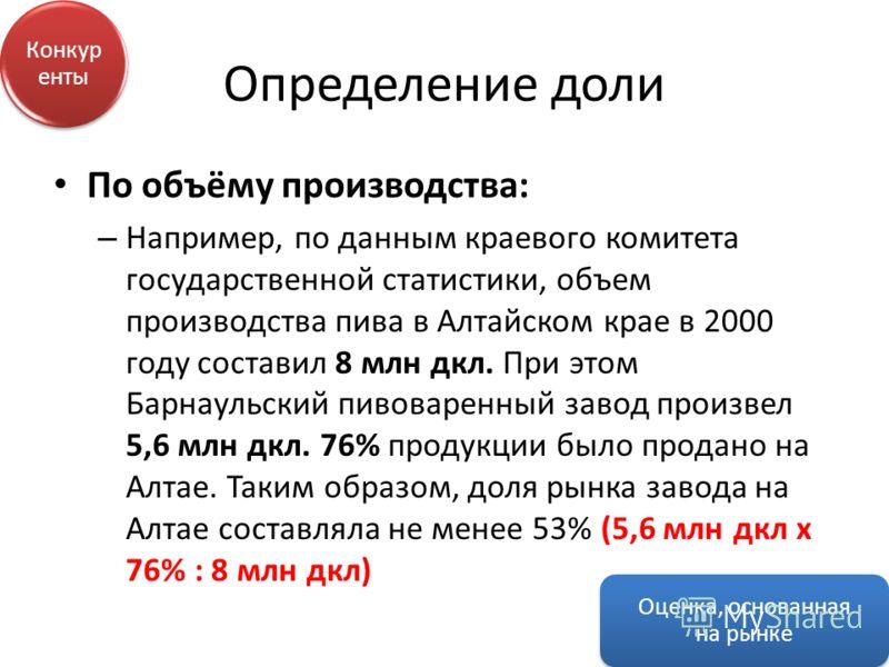 Определение доли По объёму производства: – Например, по данным краевого комитета государственной статистики, объем производства пива в Алтайском крае в 2000 году составил 8 млн дкл. При этом Барнаульский пивоваренный завод произвел 5,6 млн дкл. 76% п