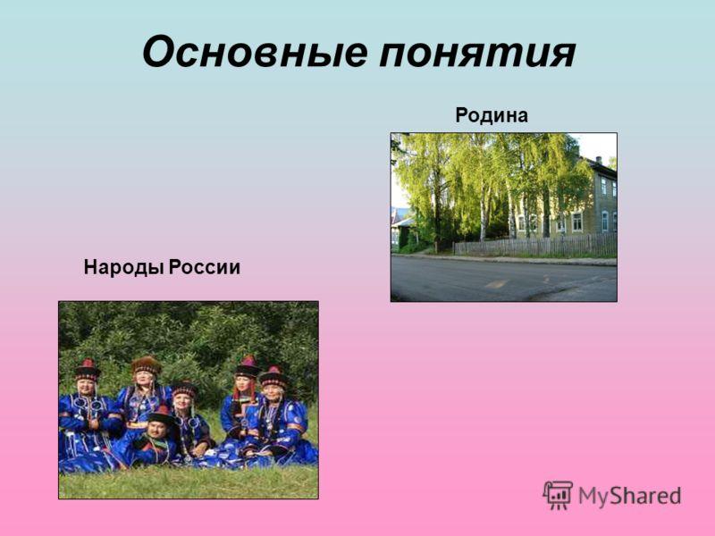 Народы России Основные понятия Родина