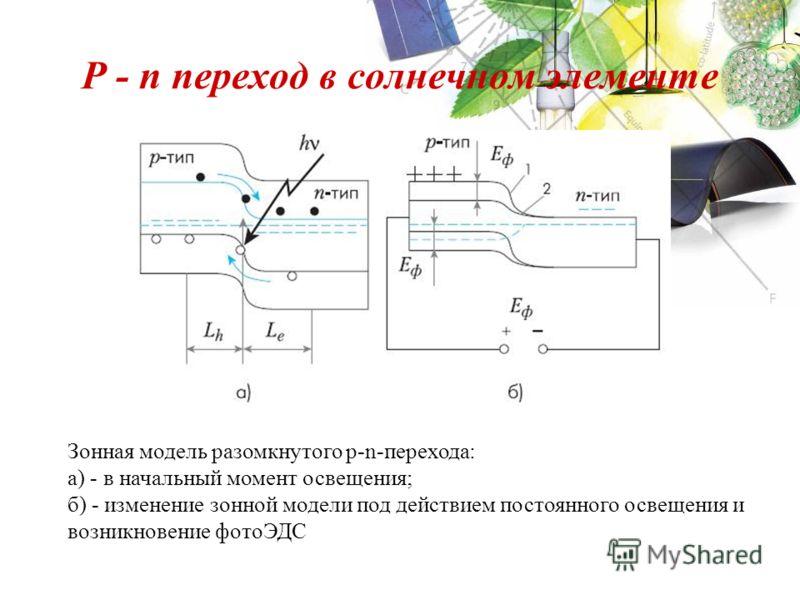 P - n переход в солнечном элементе Зонная модель разомкнутого p-n-перехода: а) - в начальный момент освещения; б) - изменение зонной модели под действием постоянного освещения и возникновение фотоЭДС