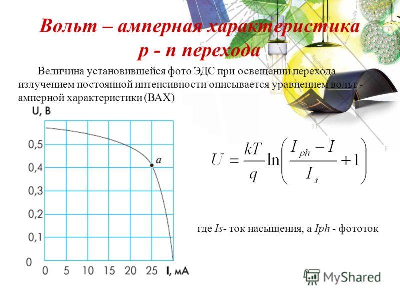 Вольт – амперная характеристика p - n перехода где Is- ток насыщения, а Iph - фототок Величина установившейся фото ЭДС при освещении перехода излучением постоянной интенсивности описывается уравнением вольт - амперной характеристики (ВАХ)