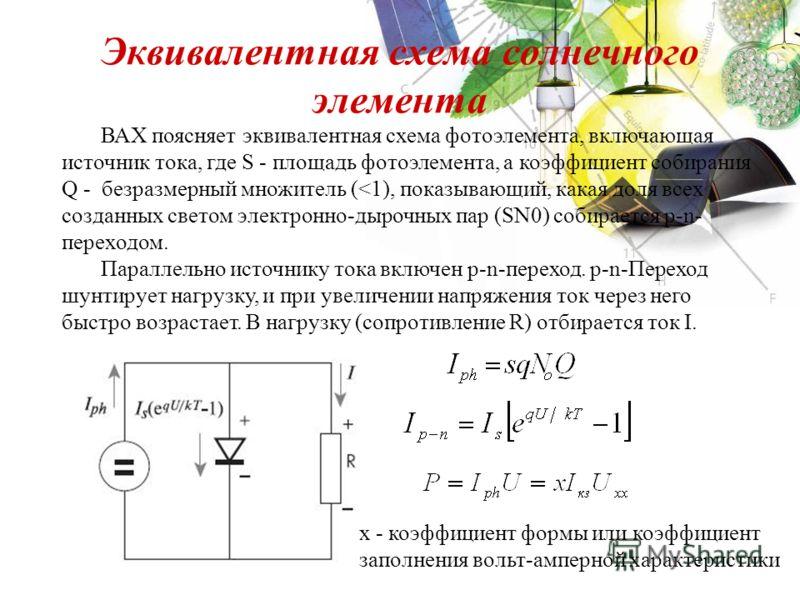 Эквивалентная схема солнечного элемента ВАХ поясняет эквивалентная схема фотоэлемента, включающая источник тока, где S - площадь фотоэлемента, а коэффициент собирания Q - безразмерный множитель (