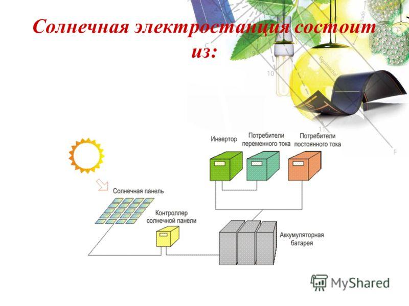 Солнечная электростанция состоит из: