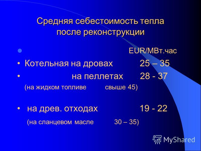 Средняя себестоимость тепла после реконструкции EUR/МВт.час Котельная на дровах 25 – 35 на пеллетах 28 - 37 (на жидком топливе свыше 45) на древ. отходах 19 - 22 (на сланцевом масле 30 – 35)