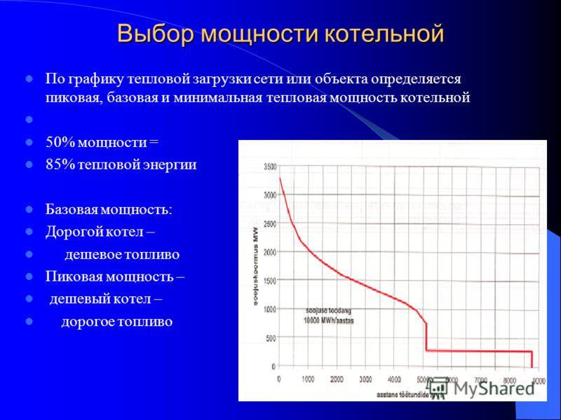 Выбор мощности котельной По графику тепловой загрузки сети или объекта определяется пиковая, базовая и минимальная тепловая мощность котельной 50% мощности = 85% тепловой энергии Базовая мощность: Дорогой котел – дешевое топливо Пиковая мощность – де