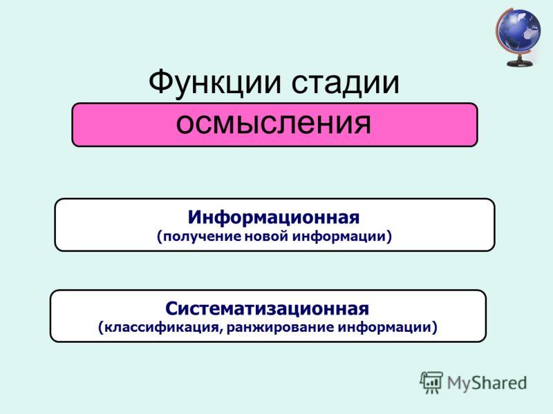 Функции стадии осмысления Информационная (получение новой информации) Систематизационная (классификация, ранжирование информации)