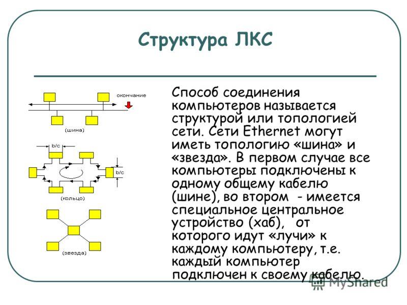 Структура ЛКС Способ соединения компьютеров называется структурой или топологией сети. Сети Ethernet могут иметь топологию «шина» и «звезда». В первом случае все компьютеры подключены к одному общему кабелю (шине), во втором - имеется специальное цен