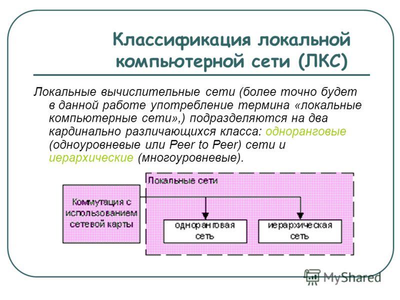 Классификация локальной компьютерной сети (ЛКС) Локальные вычислительные сети (более точно будет в данной работе употребление термина «локальные компьютерные сети»,) подразделяются на два кардинально различающихся класса: одноранговые (одноуровневые