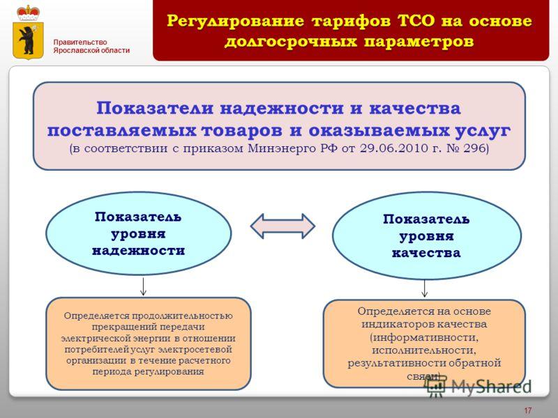 Правительство Ярославской области 17 Регулирование тарифов ТСО на основе долгосрочных параметров Показатели надежности и качества поставляемых товаров и оказываемых услуг (в соответствии с приказом Минэнерго РФ от 29.06.2010 г. 296) Показатель уровня