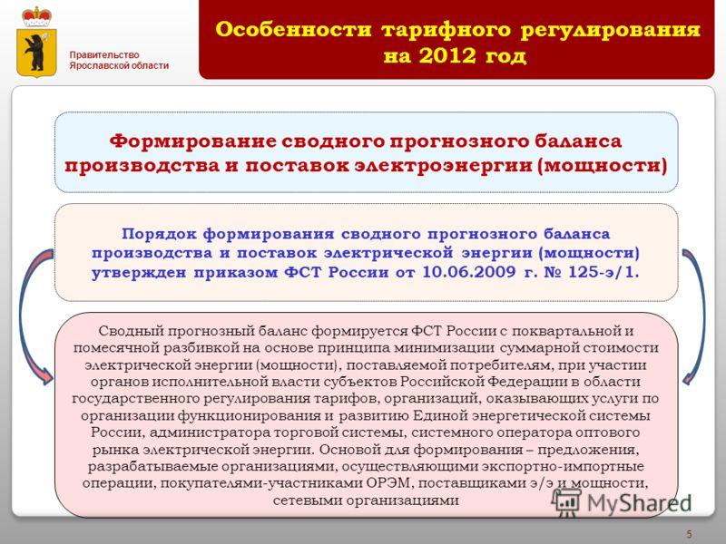 Правительство Ярославской области 5 Особенности тарифного регулирования на 2012 год Формирование сводного прогнозного баланса производства и поставок электроэнергии (мощности) Сводный прогнозный баланс формируется ФСТ России с поквартальной и помесяч