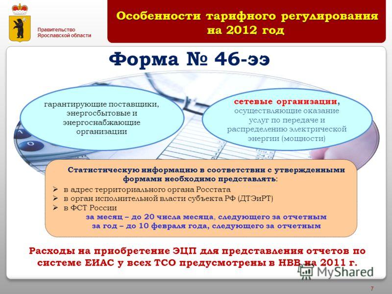 Правительство Ярославской области 7 Особенности тарифного регулирования на 2012 год Особенности тарифного регулирования на 2012 год гарантирующие поставщики, энергосбытовые и энергоснабжающие организации сетевые организации, осуществляющие оказание у