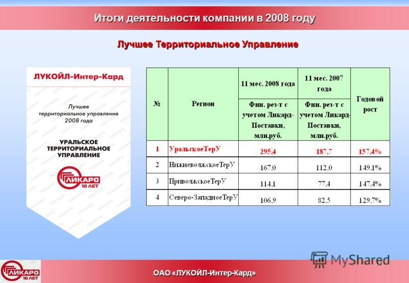 19 ОАО «ЛУКОЙЛ-Интер-Кард» Итоги деятельности компании в 2008 году Лучшее Территориальное Управление