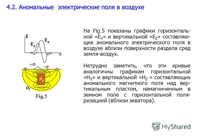 На Fig.5 показаны графики горизонталь- ной «E X » и вертикальной «E Z » составляю- щих аномального электрического поля в воздухе вблизи поверхности раздела сред земля-воздух. Нетрудно заметить, что эти кривые аналогичны графикам горизонтальной «H X »