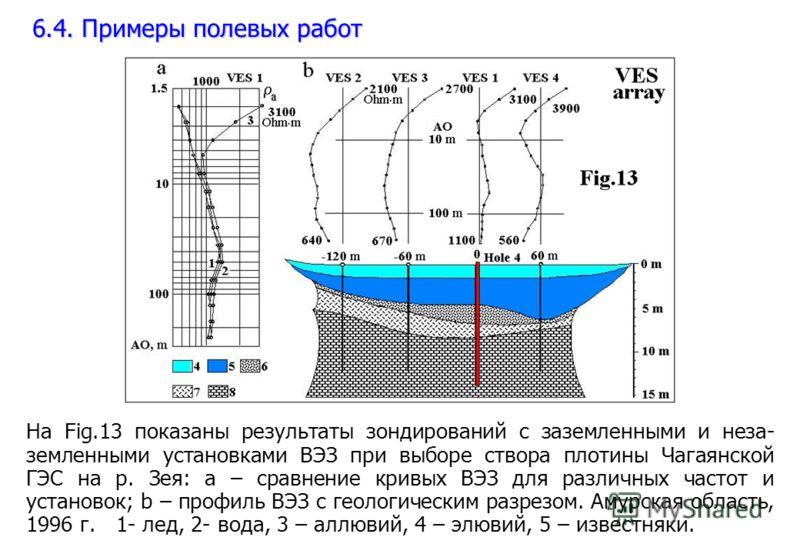 На Fig.13 показаны результаты зондирований с заземленными и неза- земленными установками ВЭЗ при выборе створа плотины Чагаянской ГЭС на р. Зея: a – сравнение кривых ВЭЗ для различных частот и установок; b – профиль ВЭЗ с геологическим разрезом. Амур