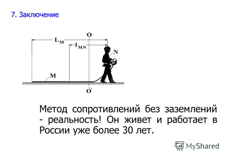7. Заключение Метод сопротивлений без заземлений - реальность! Он живет и работает в России уже более 30 лет.