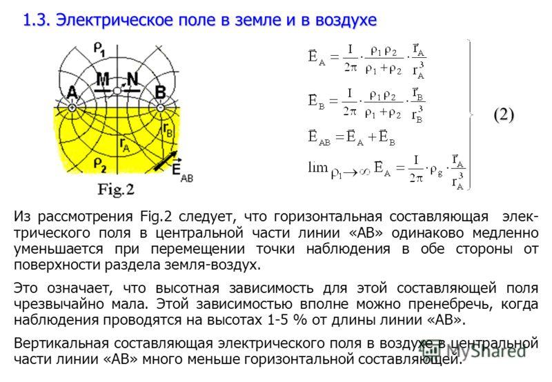 (2) Из рассмотрения Fig.2 следует, что горизонтальная составляющая элек- трического поля в центральной части линии «AB» одинаково медленно уменьшается при перемещении точки наблюдения в обе стороны от поверхности раздела земля-воздух. Это означает, ч