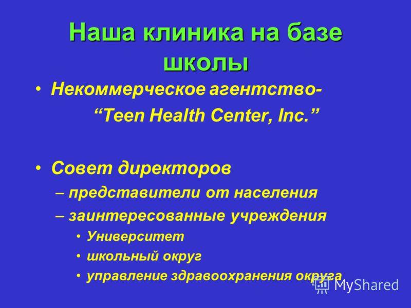 Наша клиника на базе школы Некоммерческое агентство- Teen Health Center, Inc. Совет директоров –представители от населения –заинтересованные учреждения Университет школьный округ управление здравоохранения округа