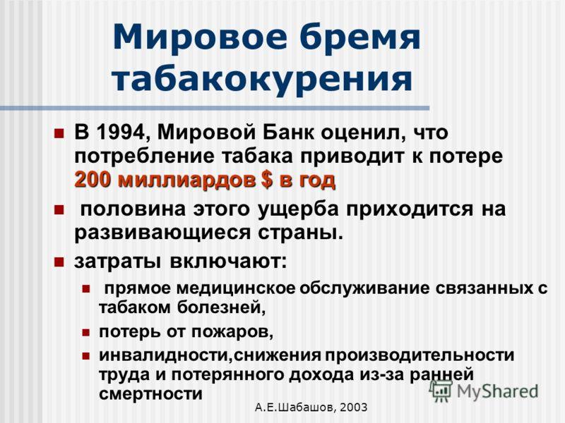 А.Е.Шабашов, 2003 Мировое бремя табакокурения 200 миллиардов $ в год В 1994, Мировой Банк оценил, что потребление табака приводит к потере 200 миллиардов $ в год половина этого ущерба приходится на развивающиеся страны. затраты включают: прямое медиц
