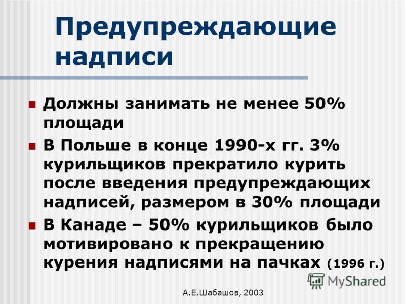 А.Е.Шабашов, 2003 Предупреждающие надписи Должны занимать не менее 50% площади В Польше в конце 1990-х гг. 3% курильщиков прекратило курить после введения предупреждающих надписей, размером в 30% площади В Канаде – 50% курильщиков было мотивировано к