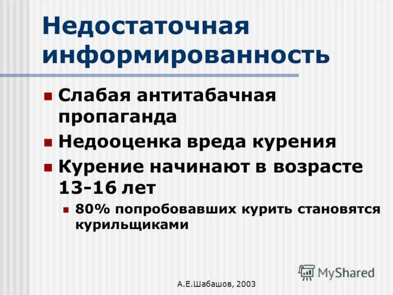 А.Е.Шабашов, 2003 Недостаточная информированность Слабая антитабачная пропаганда Недооценка вреда курения Курение начинают в возрасте 13-16 лет 80% попробовавших курить становятся курильщиками