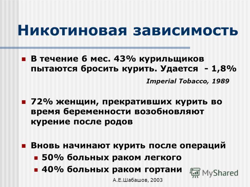 А.Е.Шабашов, 2003 Никотиновая зависимость В течение 6 мес. 43% курильщиков пытаются бросить курить. Удается - 1,8% Imperial Tobacco, 1989 72% женщин, прекративших курить во время беременности возобновляют курение после родов Вновь начинают курить пос