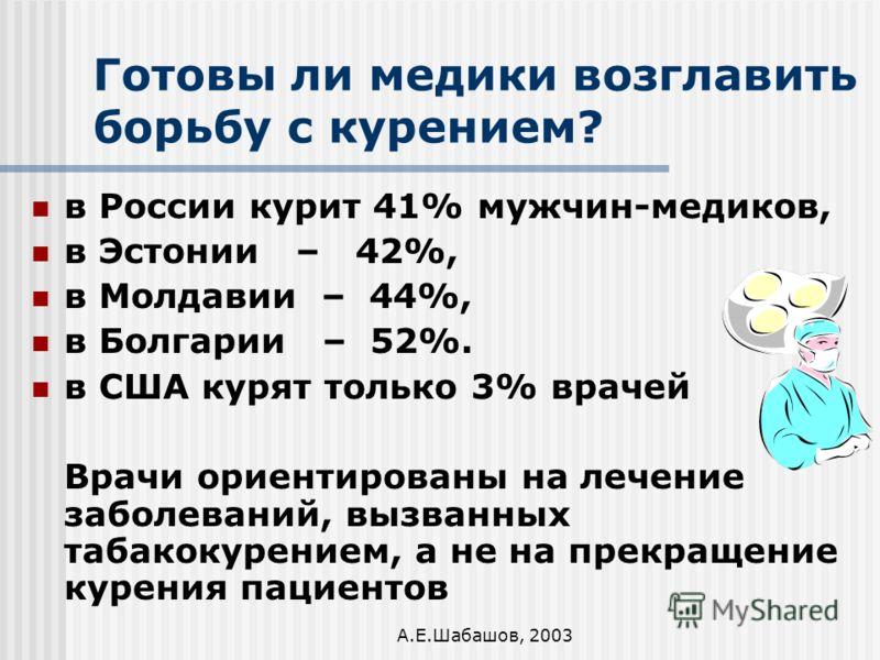 А.Е.Шабашов, 2003 Готовы ли медики возглавить борьбу с курением? в России курит 41% мужчин-медиков, в Эстонии – 42%, в Молдавии – 44%, в Болгарии – 52%. в США курят только 3% врачей Врачи ориентированы на лечение заболеваний, вызванных табакокурением