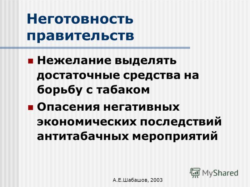 А.Е.Шабашов, 2003 Неготовность правительств Нежелание выделять достаточные средства на борьбу с табаком Опасения негативных экономических последствий антитабачных мероприятий